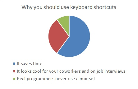 productivity-keyboard-shortcuts